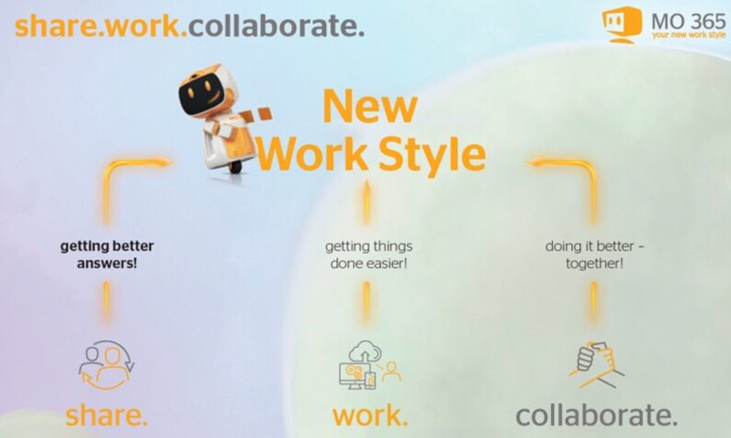 New Work Style - share work collaborate
