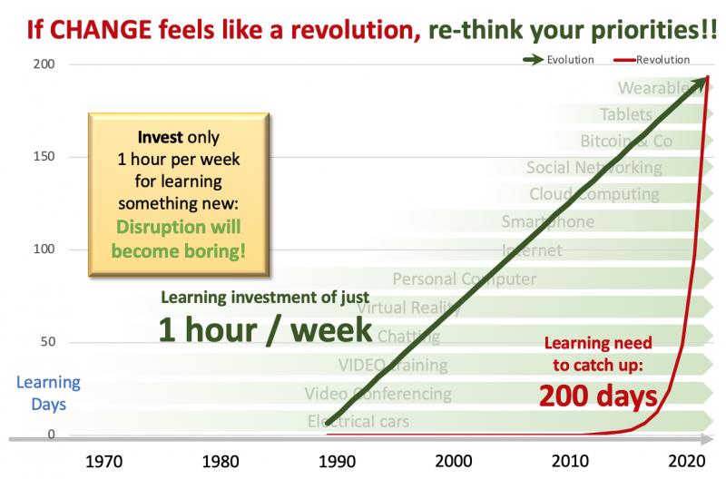 evolution versus revolution - technology and learning