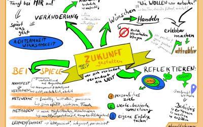 Lunch&Learn beim HR Performance Institut